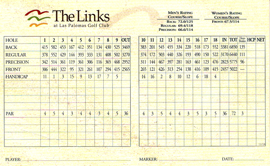 score-card-links